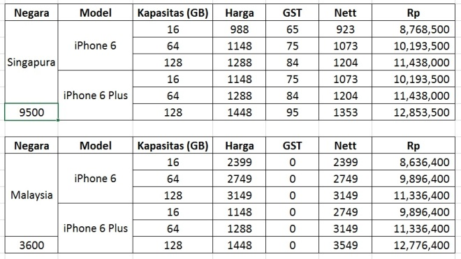 harga iPhone 6 di Singapura dan Malaysia