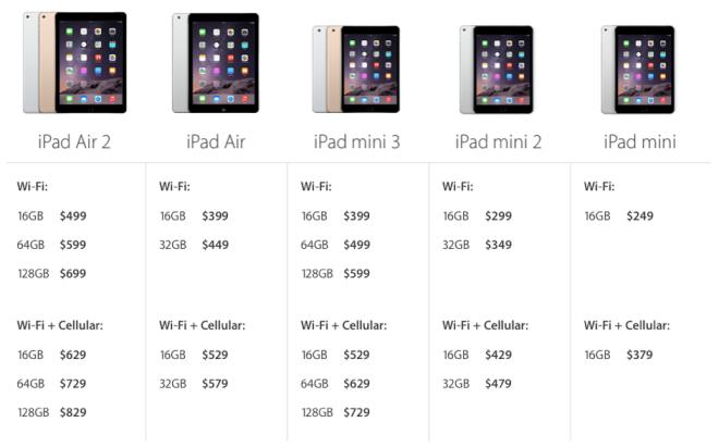 iPad.2014.family