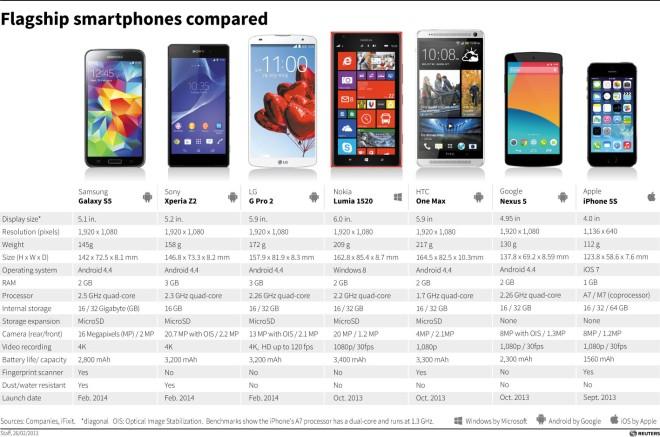 RIM-BLACKBERRY SMARTPHONES