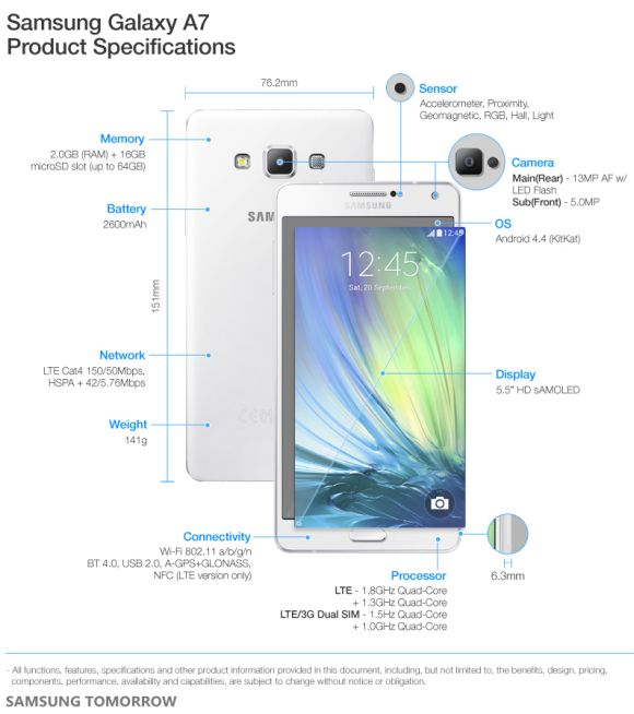 150112-samsung-galaxy-a7-official-spec