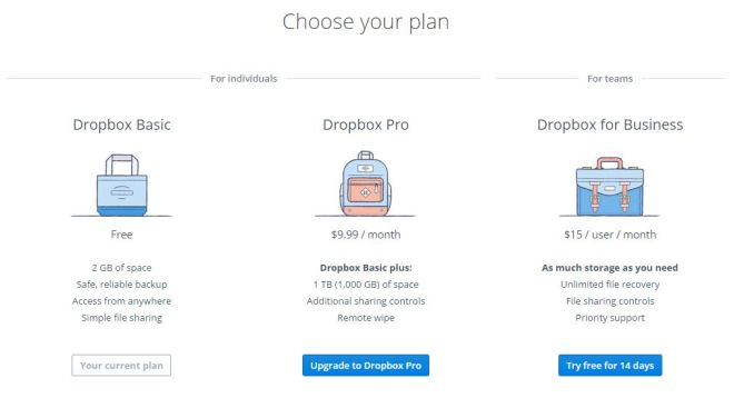 Dropbox plan